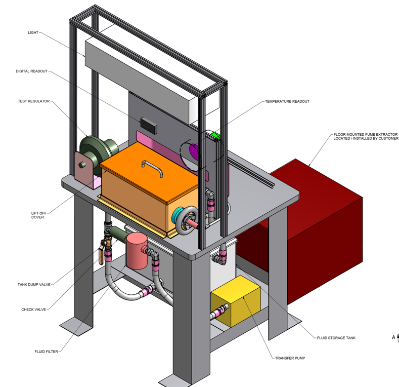 Figure 1 Bubble Point Test Stand