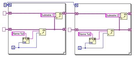 Hierarchical Variant Blog image 2.jpg