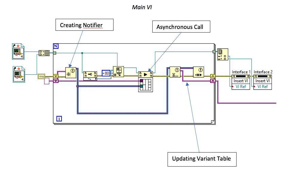 Hierarchical Variant Blog image 3.jpg