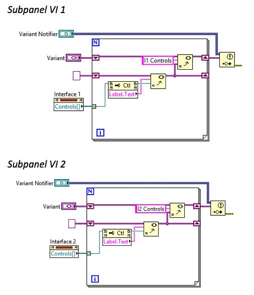 Hierarchical Variant Blog image 4.jpg