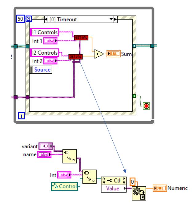 Hierarchical Variant Blog image 6.jpg