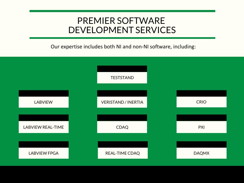 Premier Software  Development Services