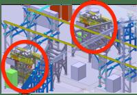 Iron Bird Turbine Engine