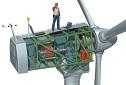 Wind Power Test