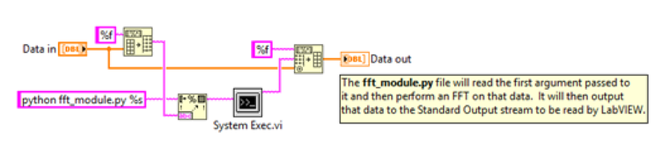 LabVIEW python system exec.png