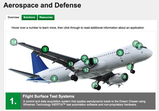 WTI_Aerospace_graphic.png