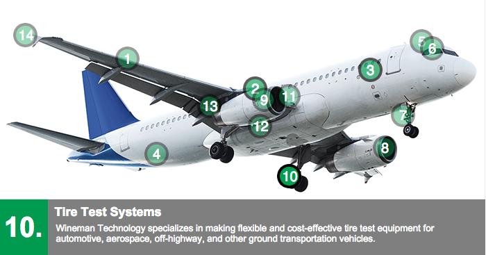 WTI_Aerospace_graphic_2.png